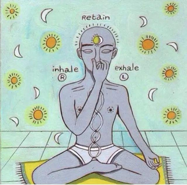 呼吸法之鼻孔交替呼吸